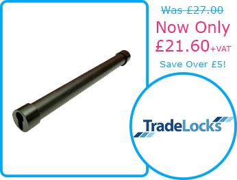 TradeLocks Budget Snapper Bar